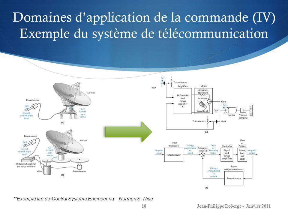 Domaines d'application de la commande (IV) Exemple du système de télécommunication
