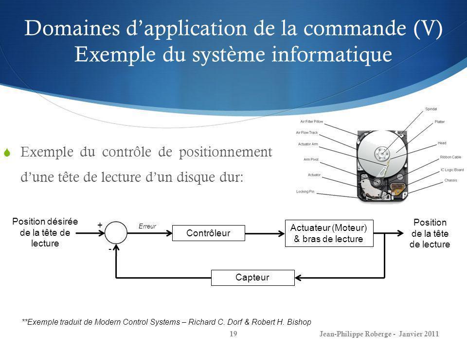 Domaines d'application de la commande (V) Exemple du système informatique