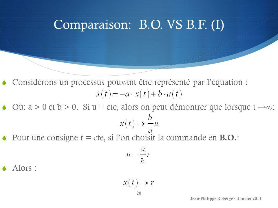 Comparaison: B.O. VS B.F. (I)