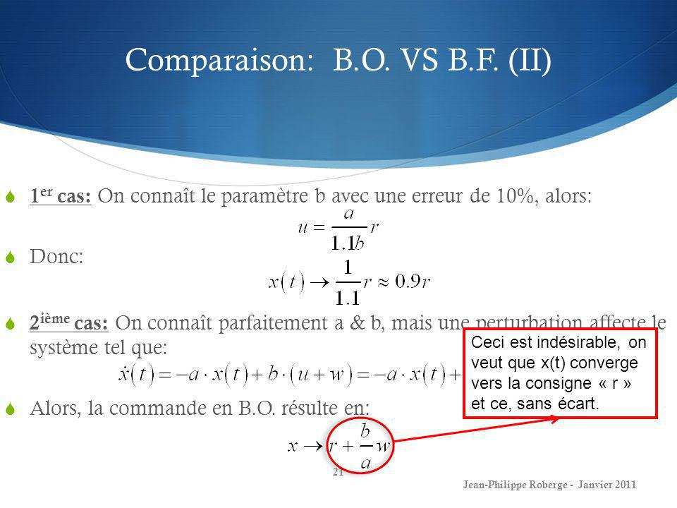 Comparaison: B.O. VS B.F. (II)