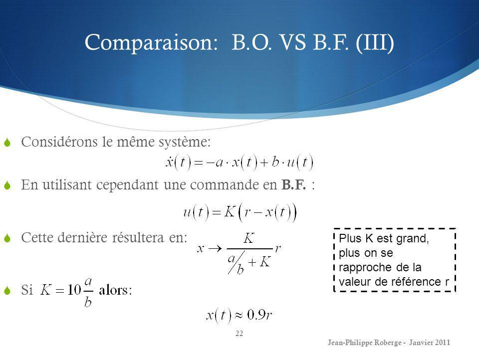 Comparaison: B.O. VS B.F. (III)