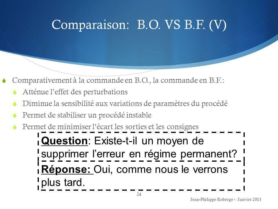 Comparaison: B.O. VS B.F. (V)