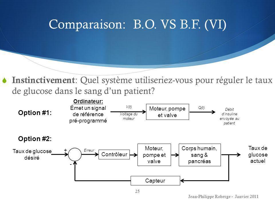 Comparaison: B.O. VS B.F. (VI)