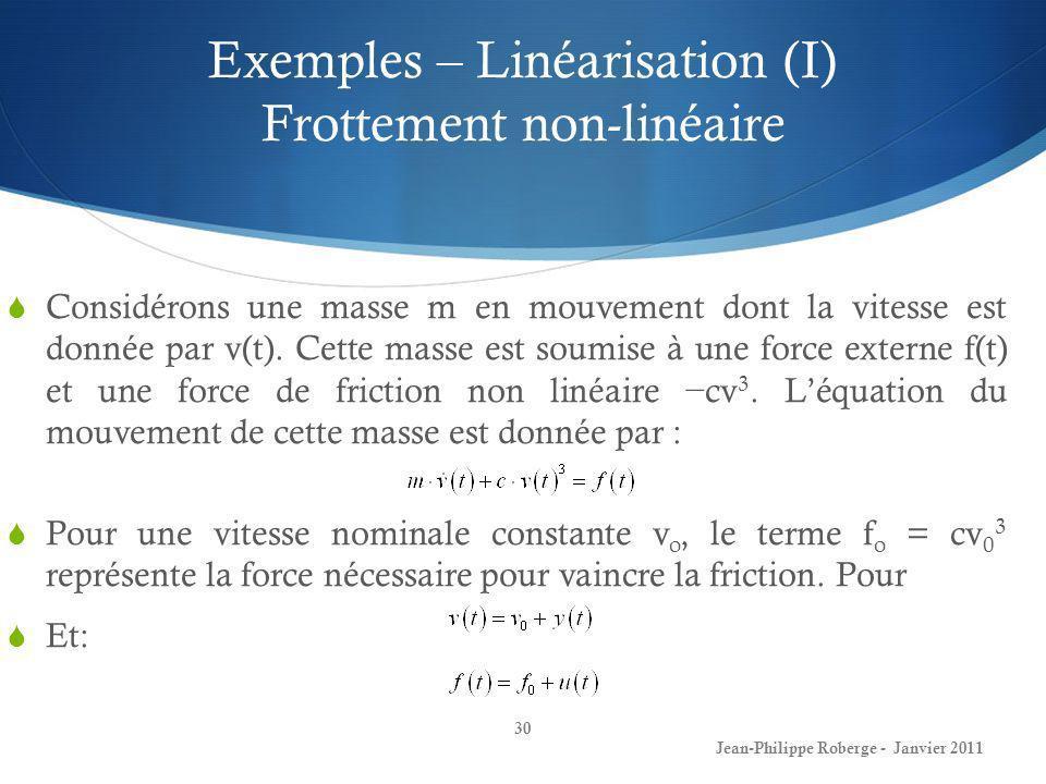 Exemples – Linéarisation (I) Frottement non-linéaire