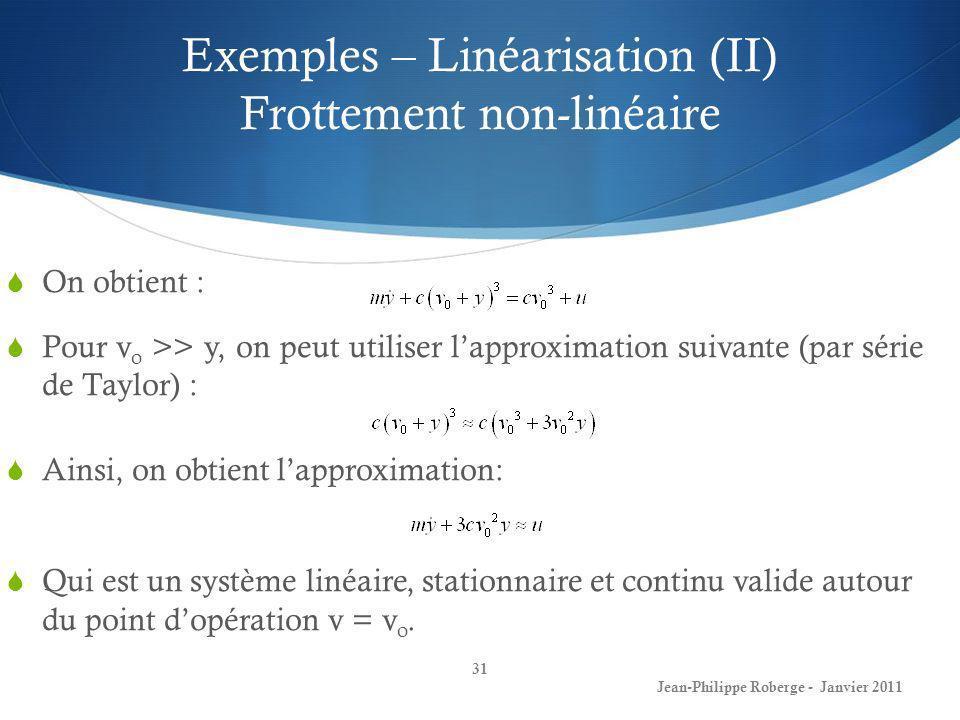Exemples – Linéarisation (II) Frottement non-linéaire