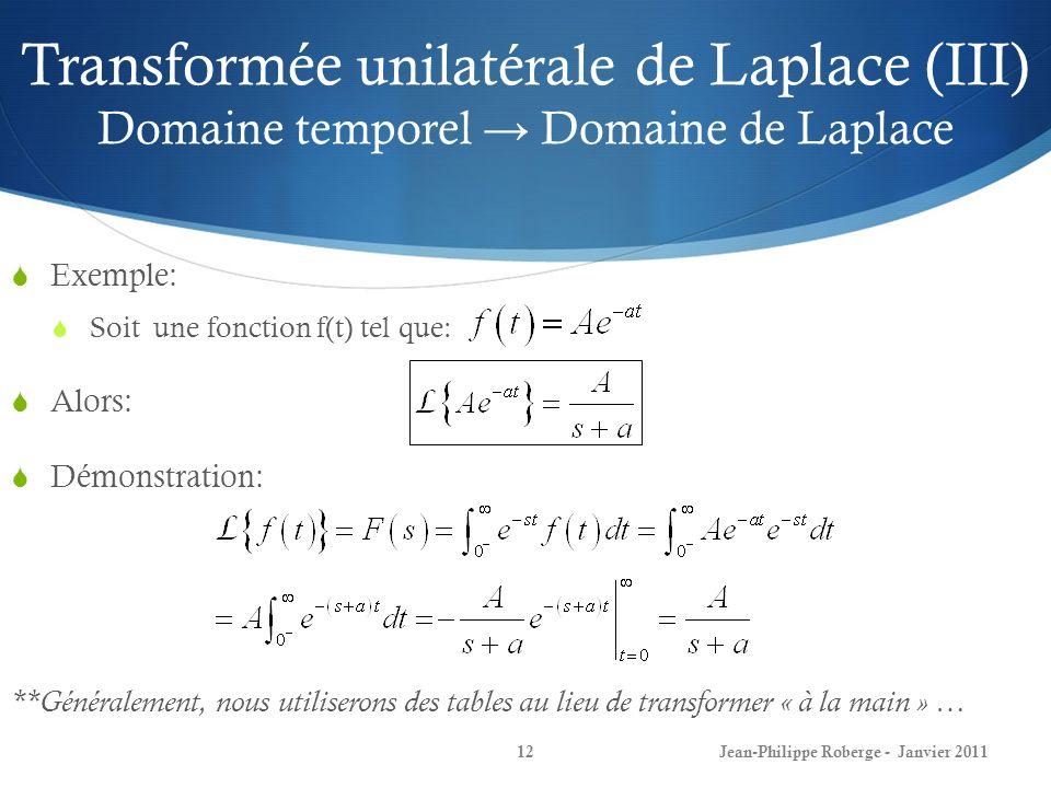 Transformée unilatérale de Laplace (III) Domaine temporel → Domaine de Laplace