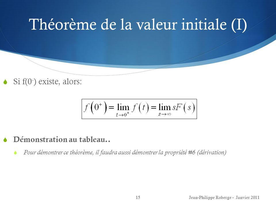Théorème de la valeur initiale (I)