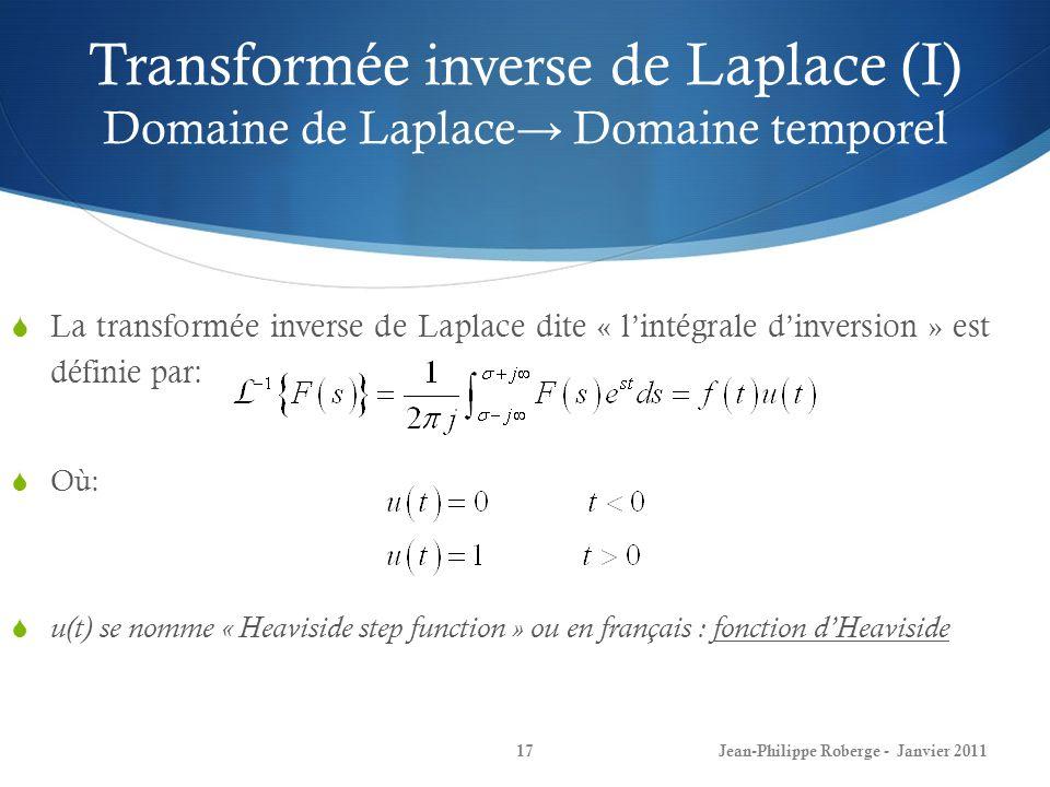 Transformée inverse de Laplace (I) Domaine de Laplace→ Domaine temporel