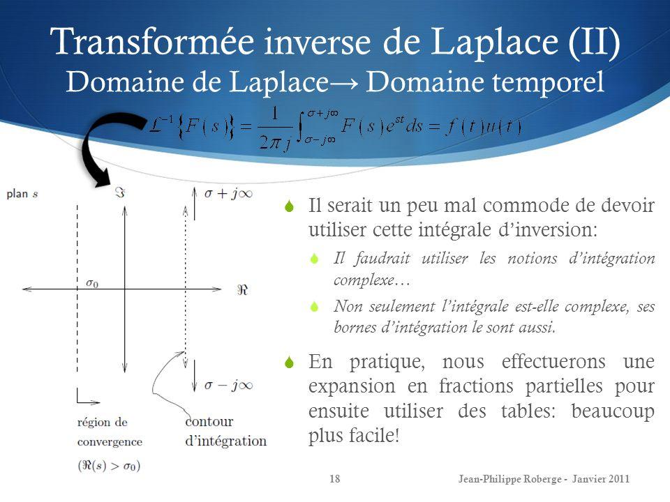 Transformée inverse de Laplace (II) Domaine de Laplace→ Domaine temporel