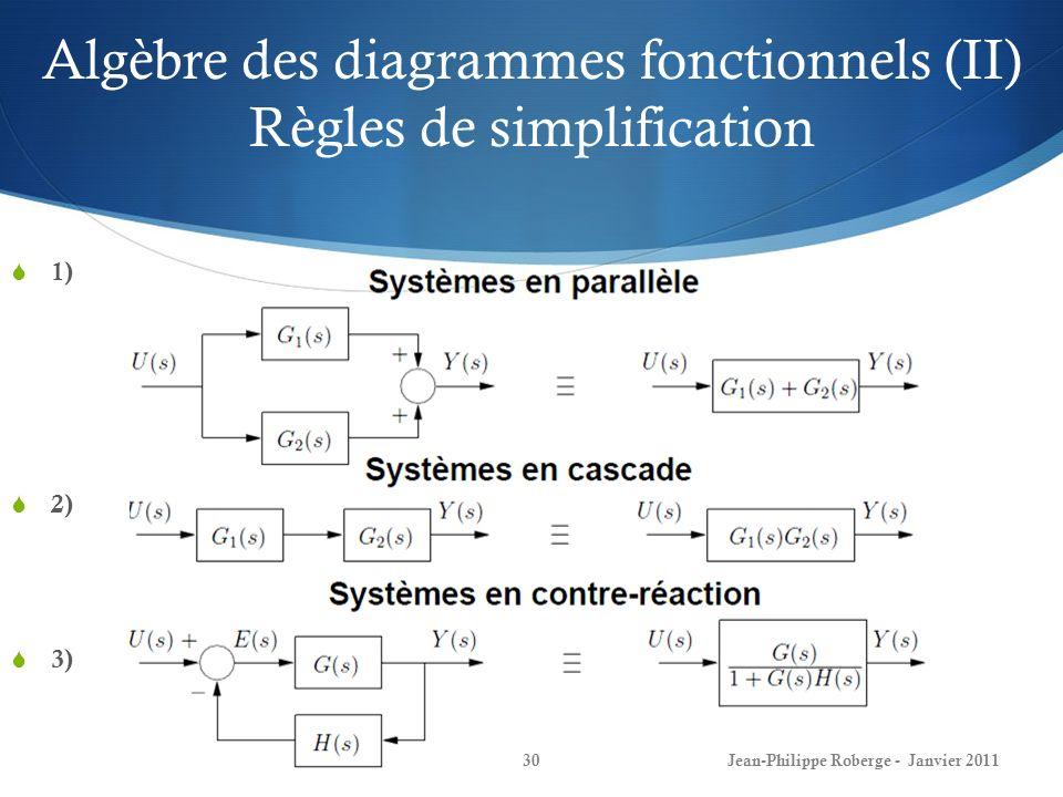 Algèbre des diagrammes fonctionnels (II) Règles de simplification