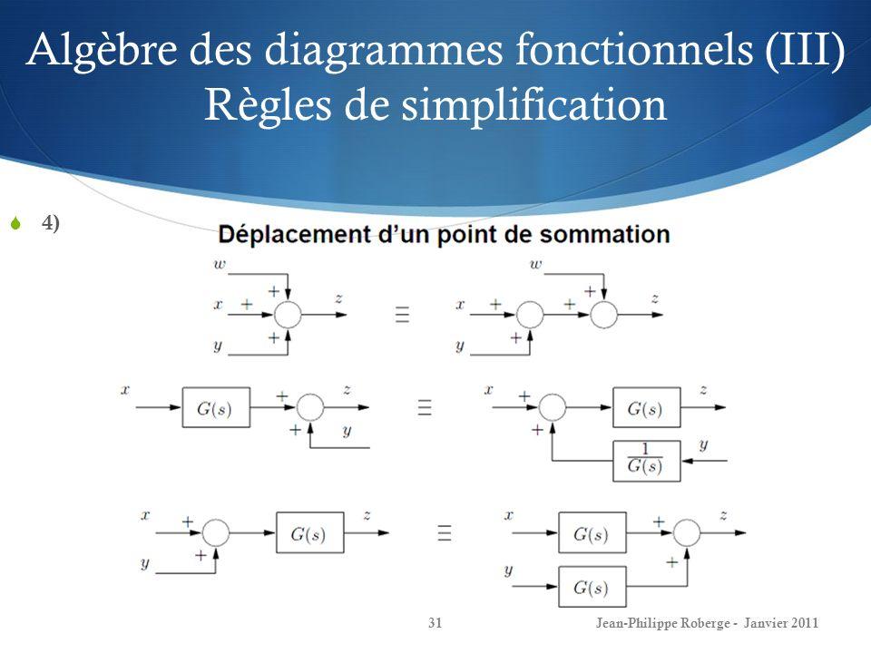 Algèbre des diagrammes fonctionnels (III) Règles de simplification