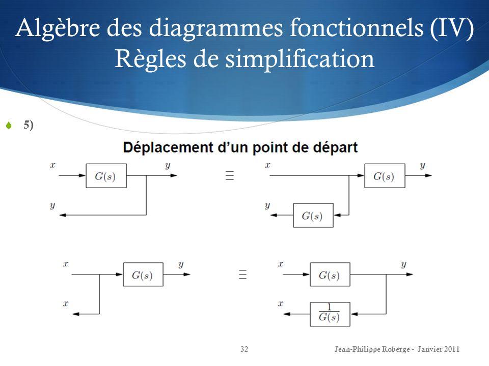 Algèbre des diagrammes fonctionnels (IV) Règles de simplification