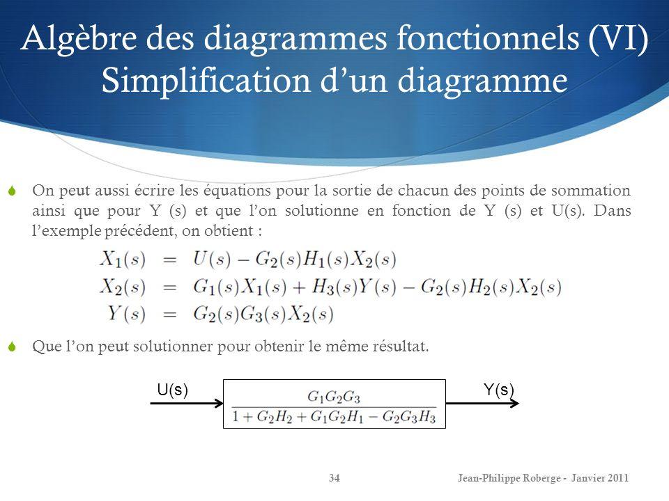 Algèbre des diagrammes fonctionnels (VI) Simplification d'un diagramme