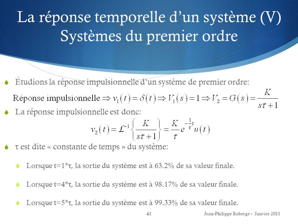 La réponse temporelle d'un système (V) Systèmes du premier ordre
