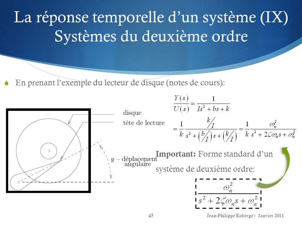 La réponse temporelle d'un système (IX) Systèmes du deuxième ordre