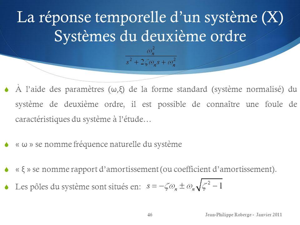 La réponse temporelle d'un système (X) Systèmes du deuxième ordre