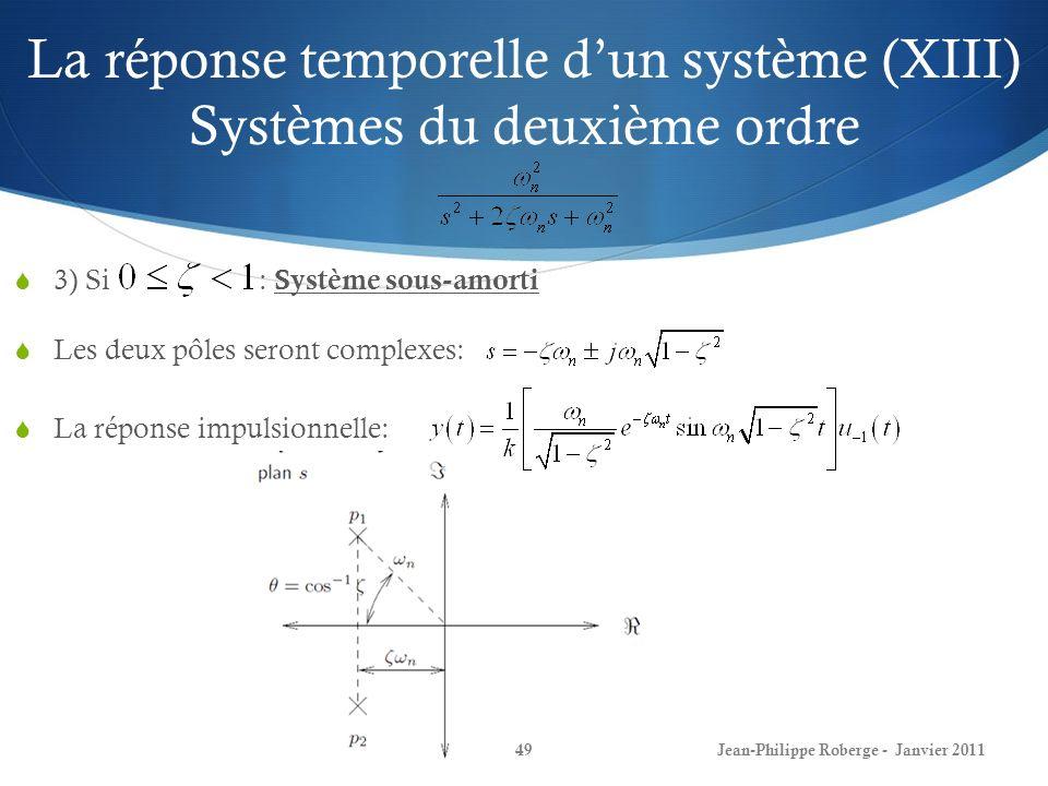La réponse temporelle d'un système (XIII) Systèmes du deuxième ordre