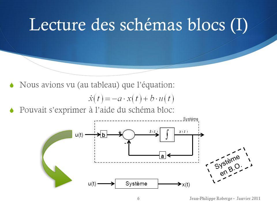Lecture des schémas blocs (I)