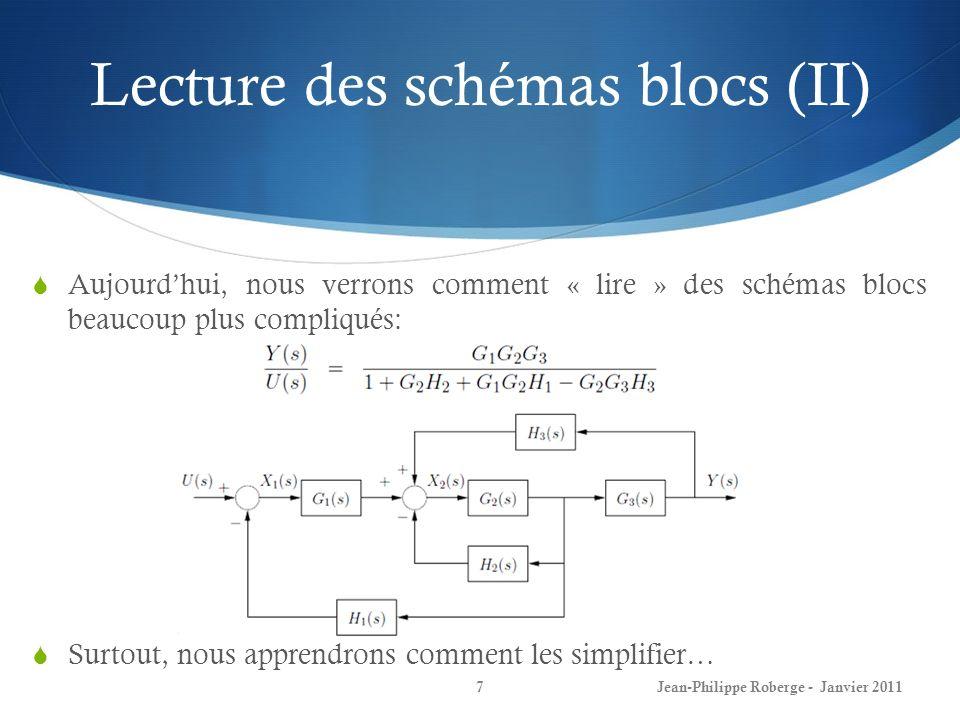 Lecture des schémas blocs (II)
