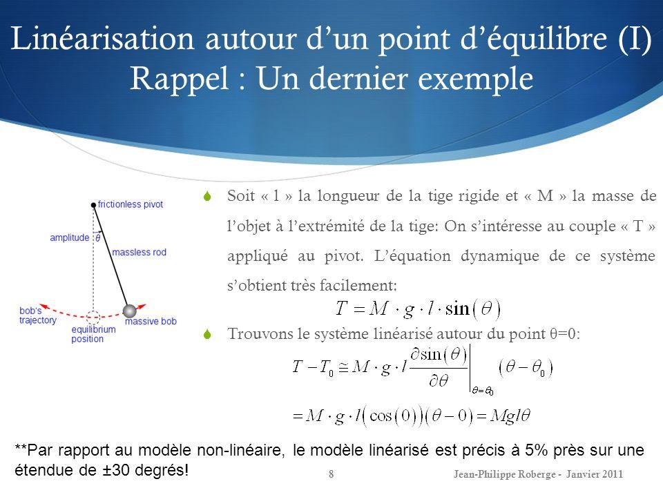 Linéarisation autour d'un point d'équilibre (I) Rappel : Un dernier exemple