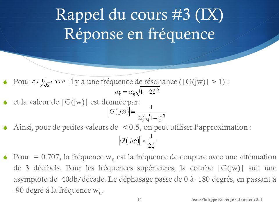 Rappel du cours #3 (IX) Réponse en fréquence