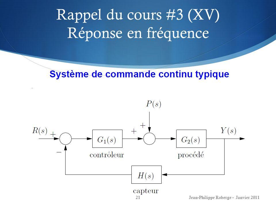 Rappel du cours #3 (XV) Réponse en fréquence