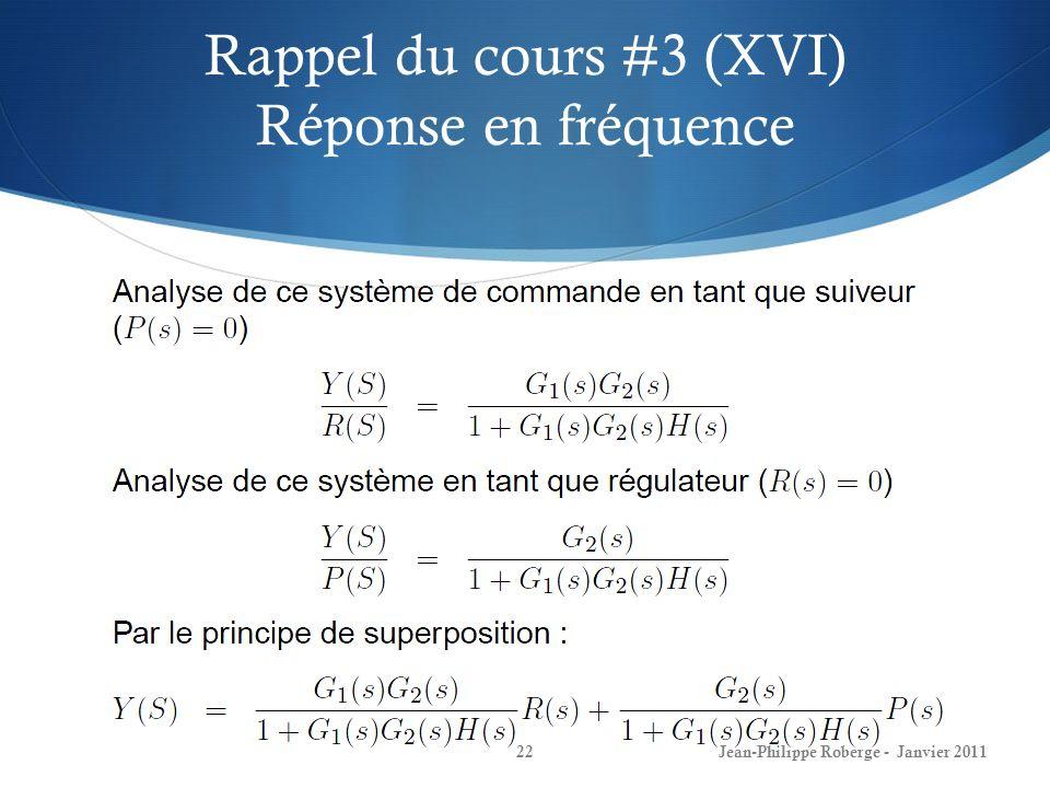 Rappel du cours #3 (XVI) Réponse en fréquence
