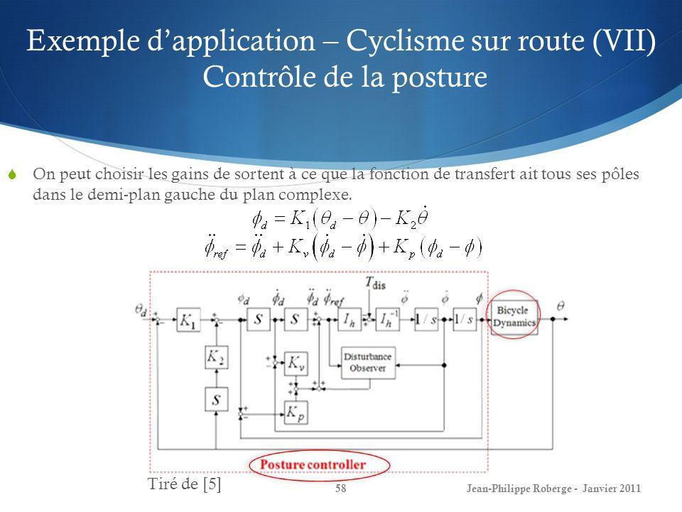 Exemple d'application – Cyclisme sur route (VII) Contrôle de la posture