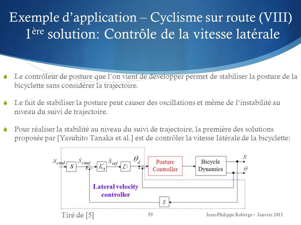 Exemple d'application – Cyclisme sur route (VIII) 1ère solution: Contrôle de la vitesse latérale