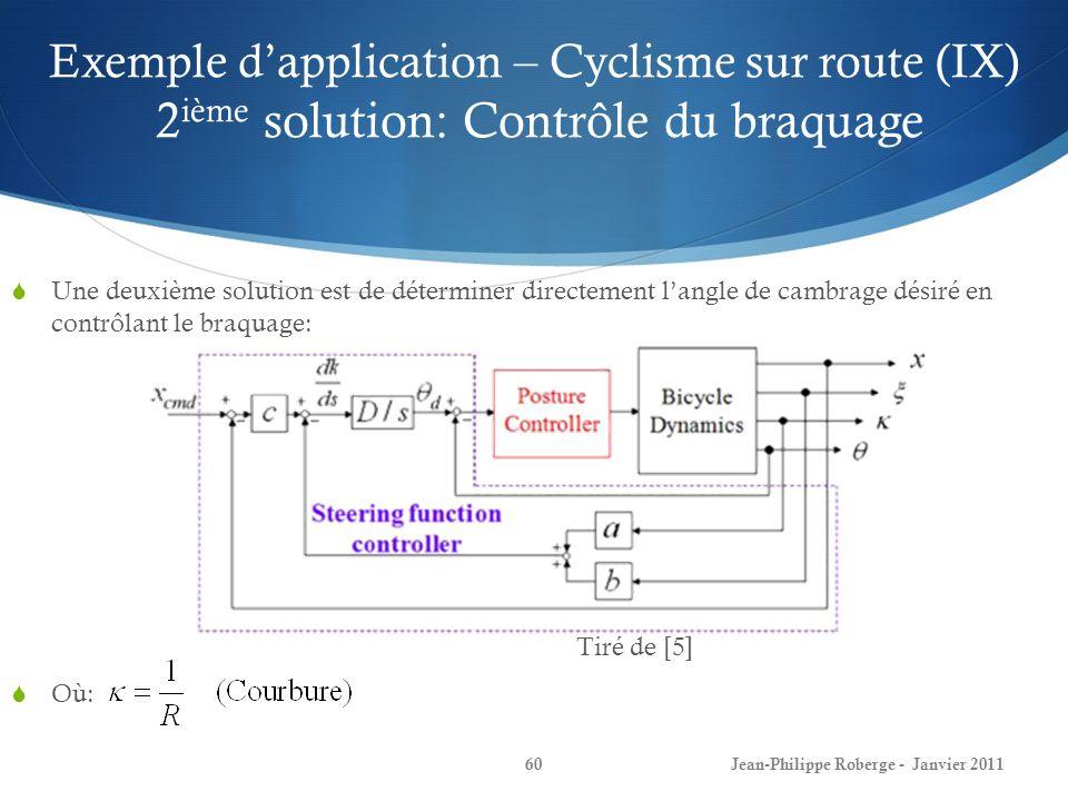 Exemple d'application – Cyclisme sur route (IX) 2ième solution: Contrôle du braquage
