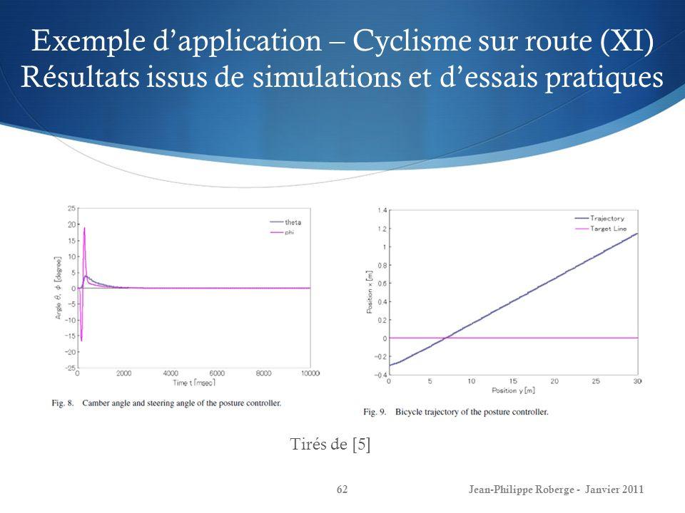Exemple d'application – Cyclisme sur route (XI) Résultats issus de simulations et d'essais pratiques