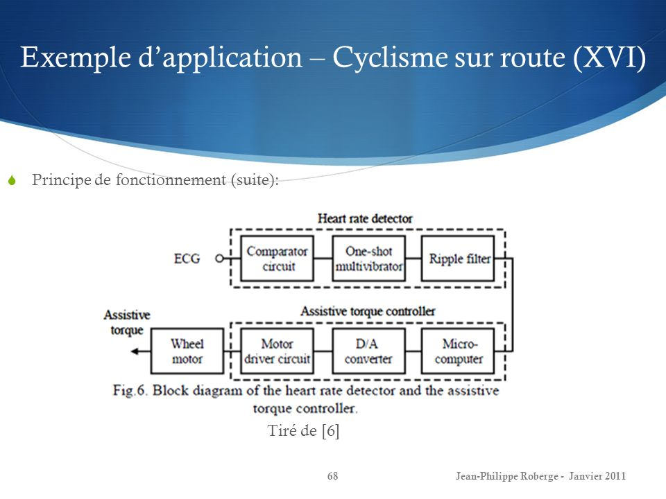 Exemple d'application – Cyclisme sur route (XVI)