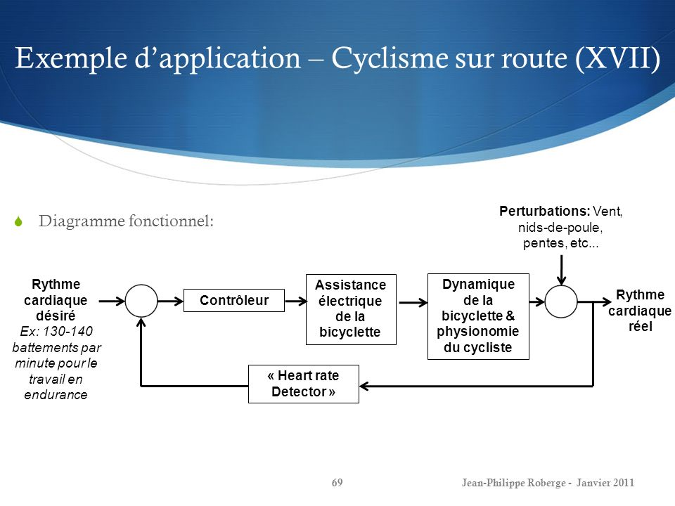 Exemple d'application – Cyclisme sur route (XVII)
