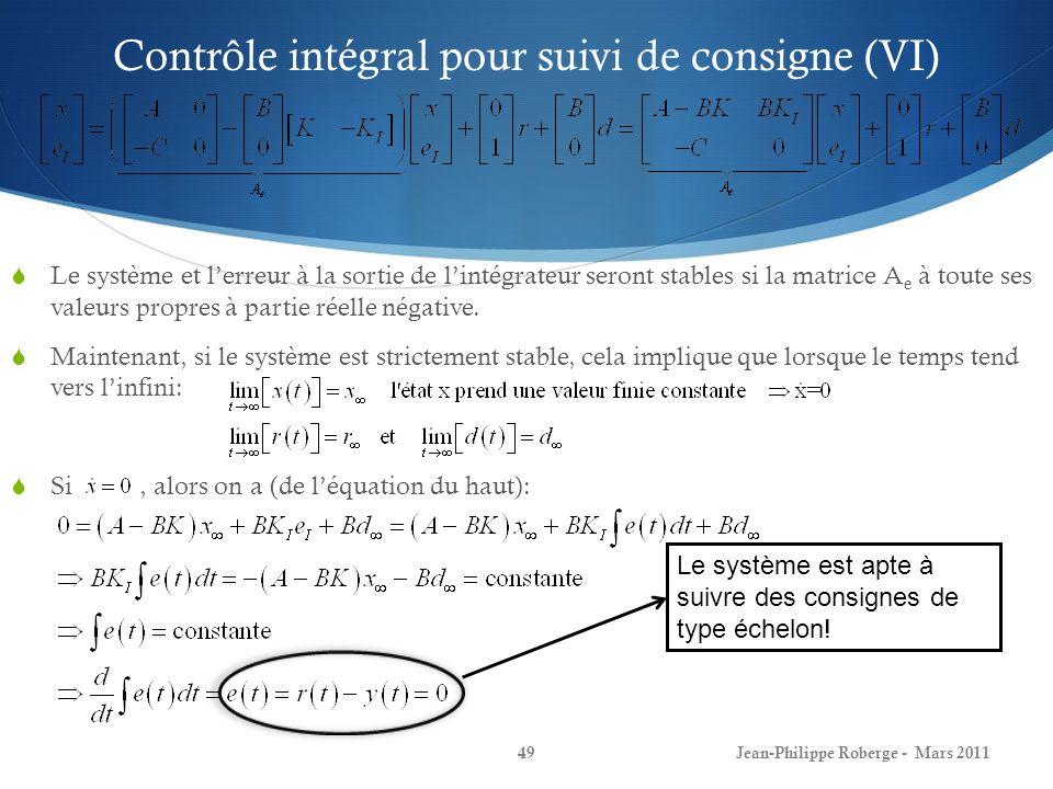 Contrôle intégral pour suivi de consigne (VI)