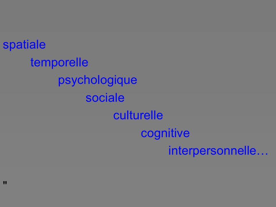 spatiale temporelle psychologique sociale culturelle cognitive interpersonnelle…