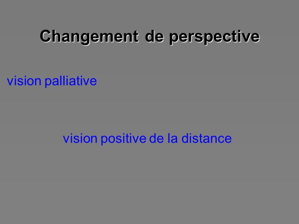 Changement de perspective