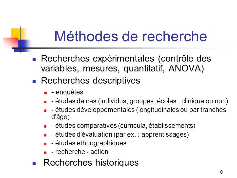 Méthodes de recherche Recherches expérimentales (contrôle des variables, mesures, quantitatif, ANOVA)