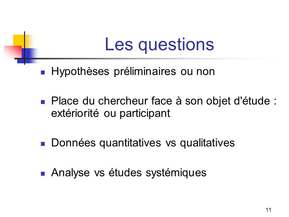 Les questions Hypothèses préliminaires ou non