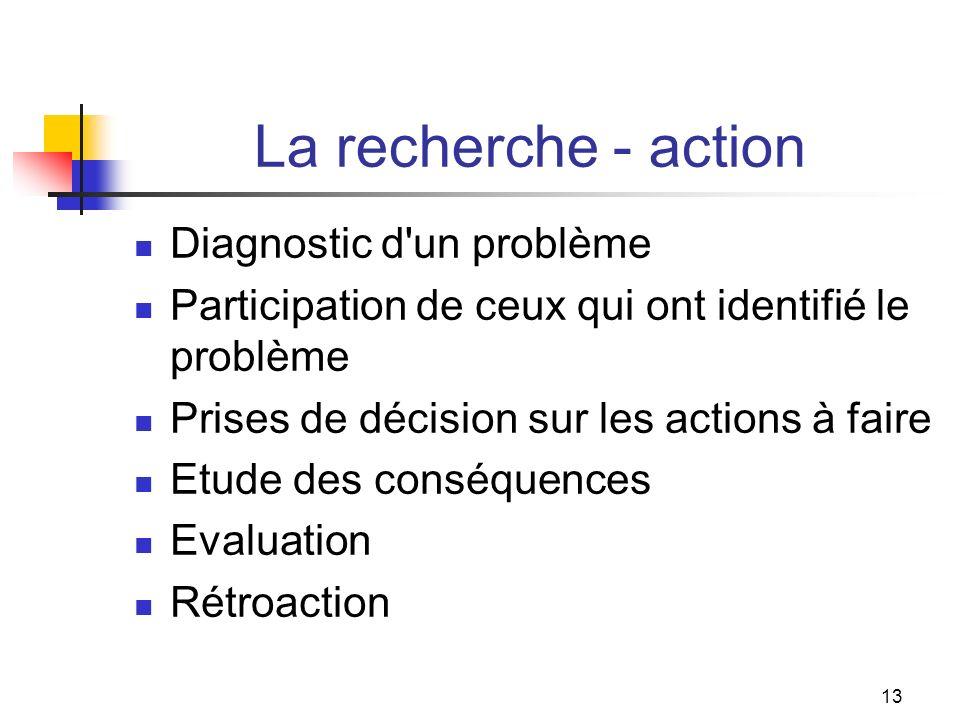 La recherche - action Diagnostic d un problème