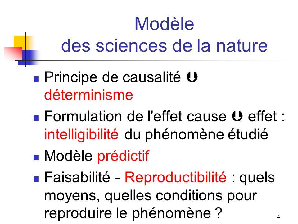 Modèle des sciences de la nature