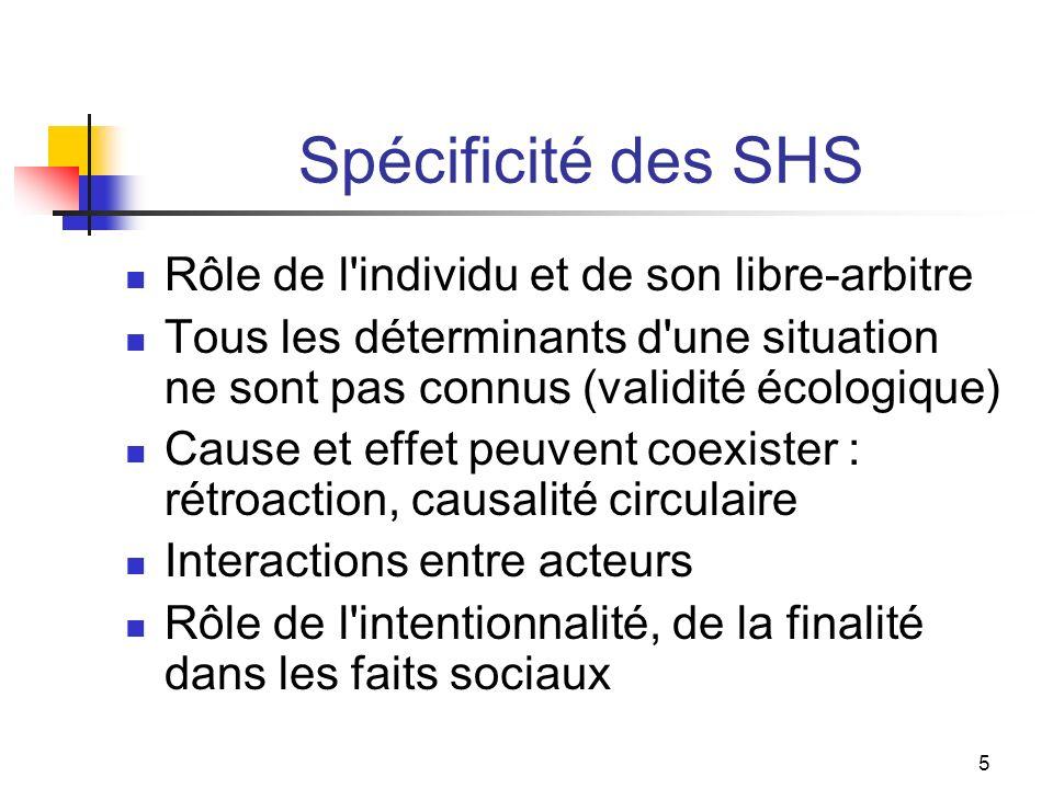Spécificité des SHS Rôle de l individu et de son libre-arbitre