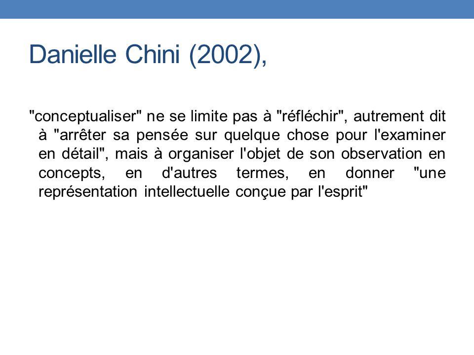 Danielle Chini (2002),