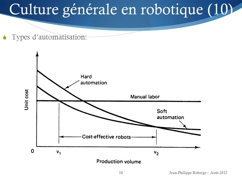 Culture générale en robotique (10)
