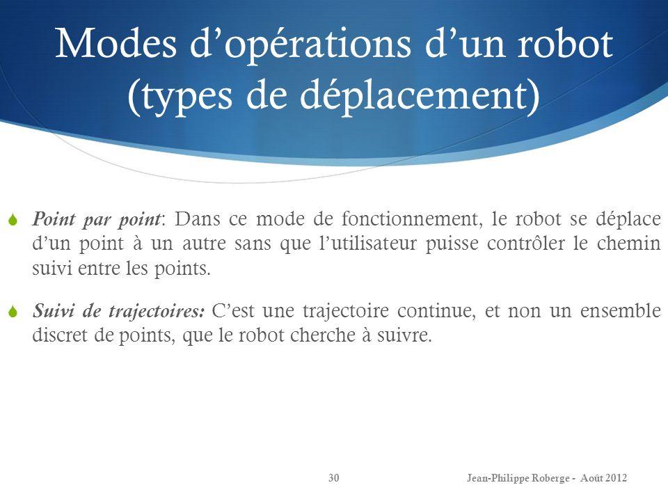 Modes d'opérations d'un robot (types de déplacement)