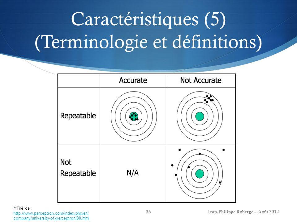 Caractéristiques (5) (Terminologie et définitions)