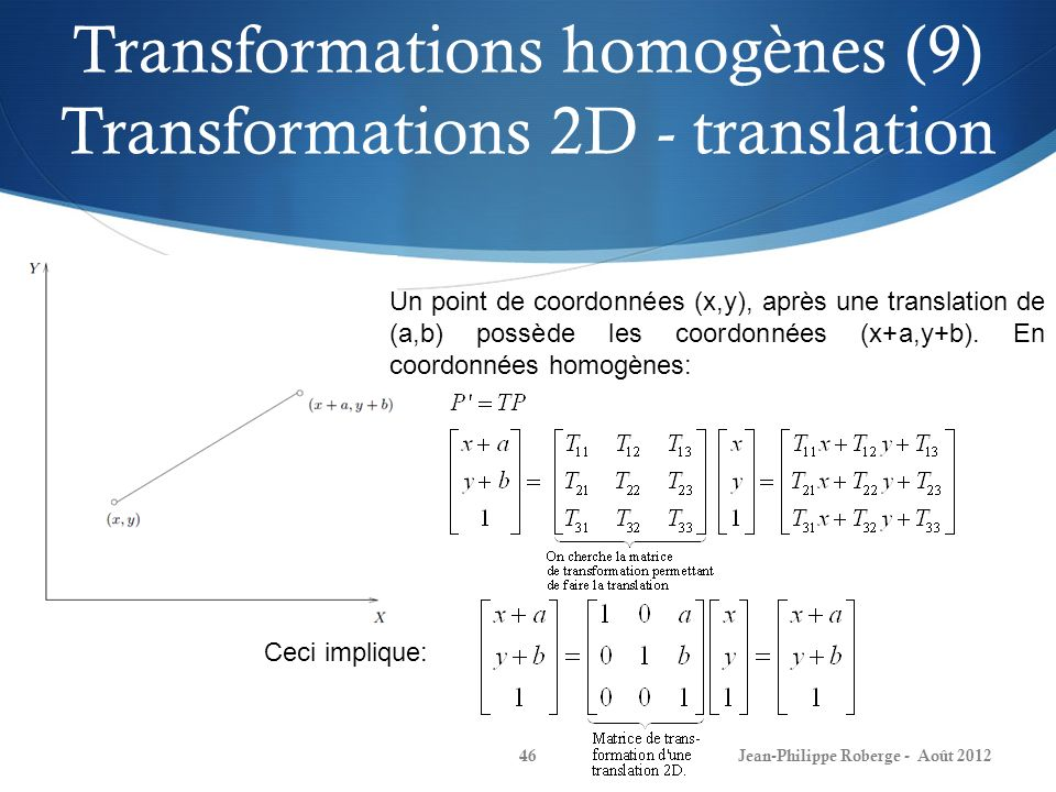 Transformations homogènes (9) Transformations 2D - translation
