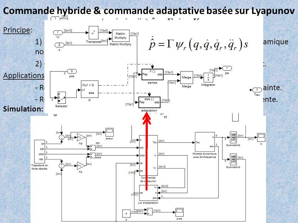 Commande hybride & commande adaptative basée sur Lyapunov