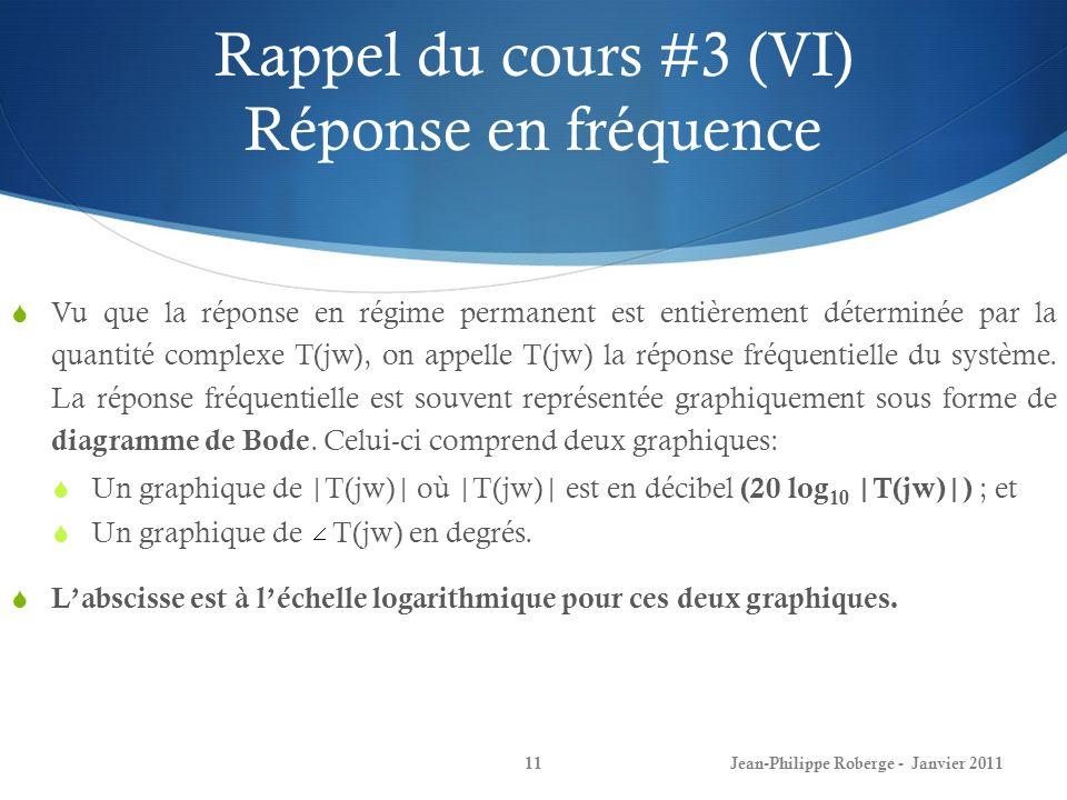 Rappel du cours #3 (VI) Réponse en fréquence