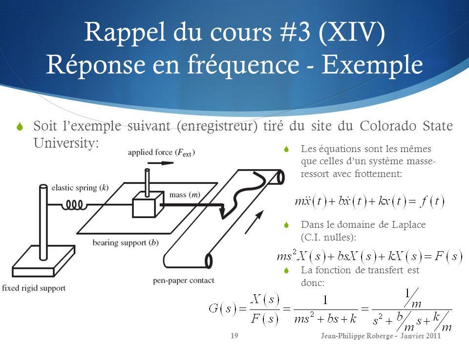 Rappel du cours #3 (XIV) Réponse en fréquence - Exemple