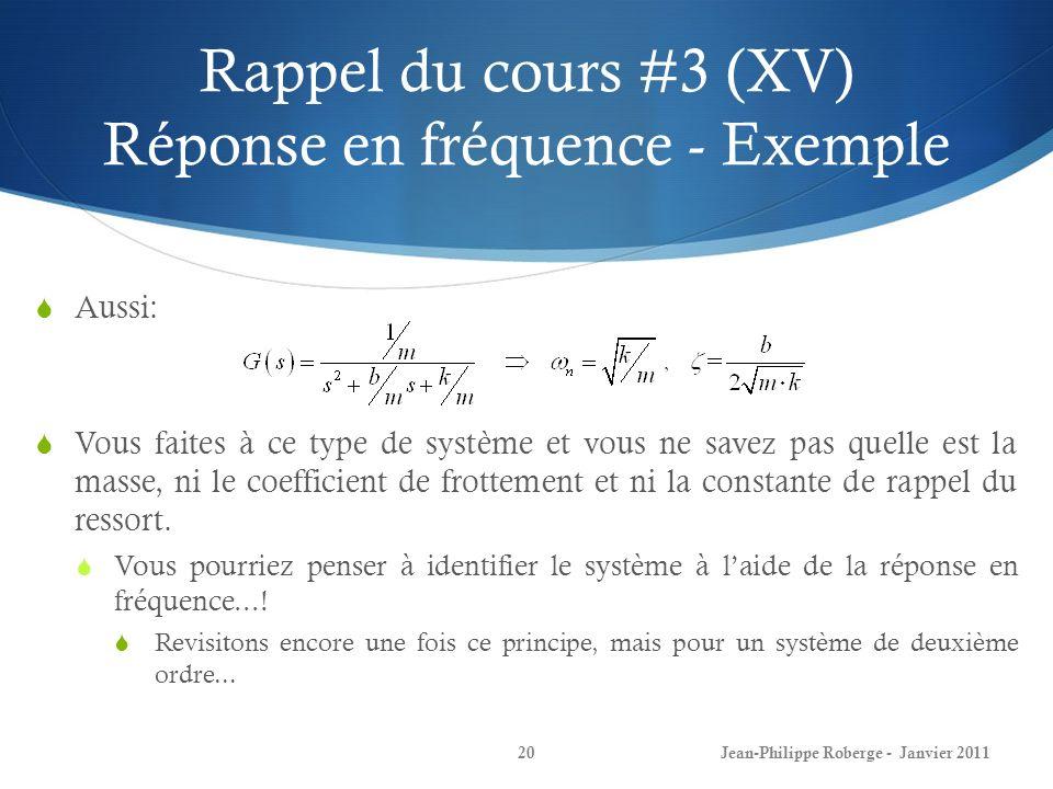 Rappel du cours #3 (XV) Réponse en fréquence - Exemple